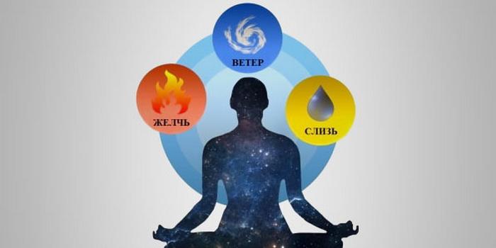 Диета тибетской медицине